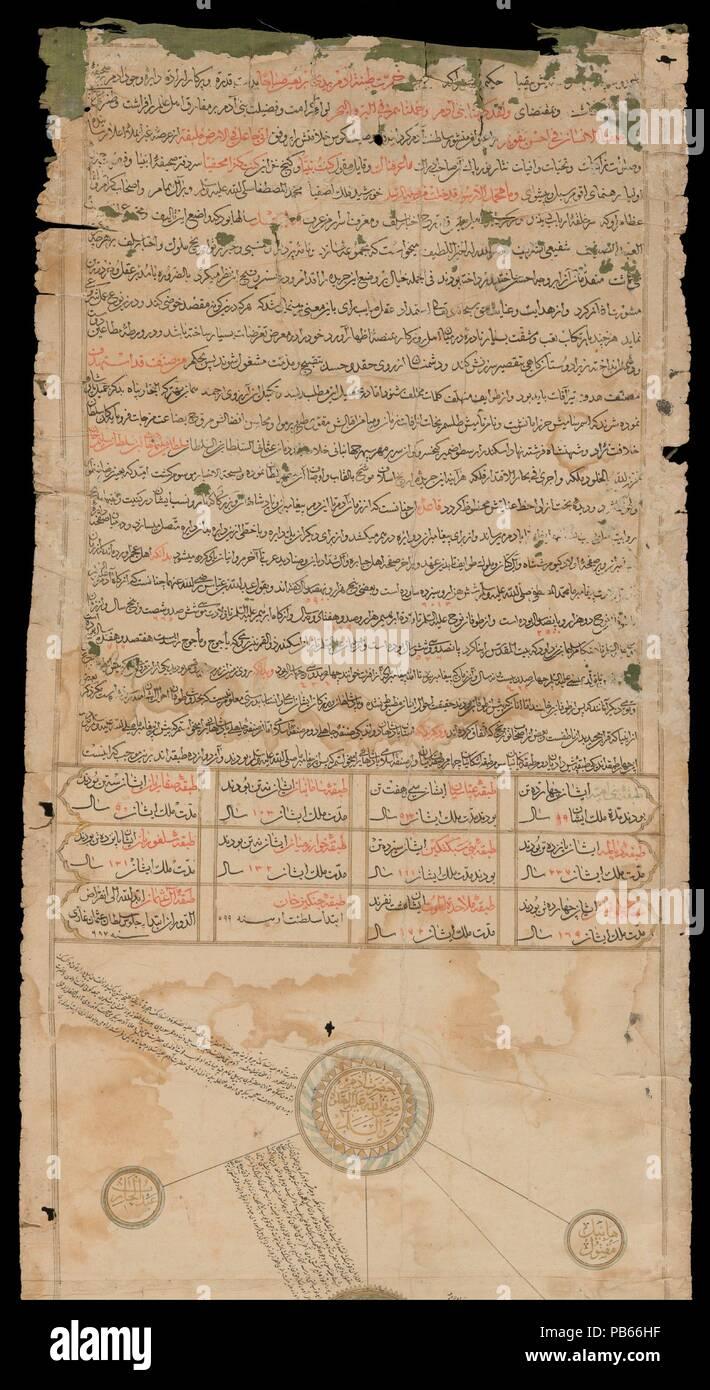 Scorrere Genealogica Dimensioni H 320 14 In 8134 Cm W 13 A