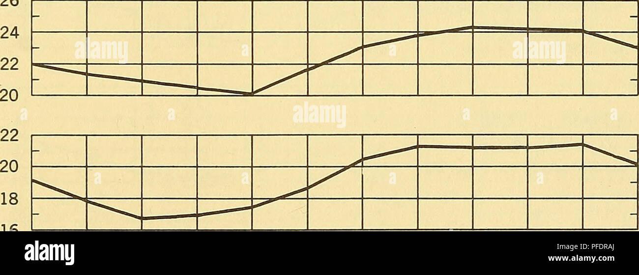 Velocità datazione Richmond va 2016 ali di addio al nubilato
