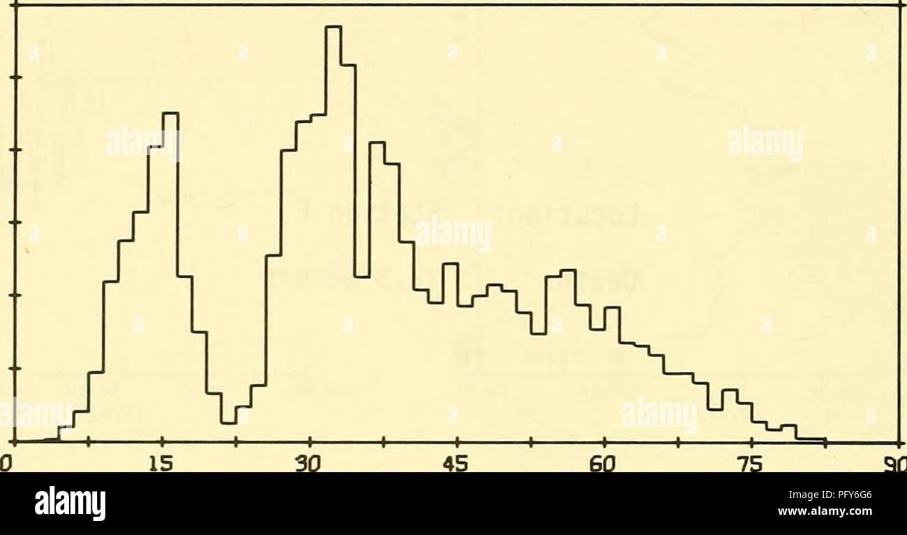 Velocità datazione Pueblo Co