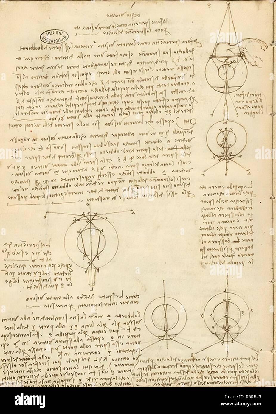 Disegni anatomia: 0032r. Autore: LEONARDO DA VINCI. Immagini Stock