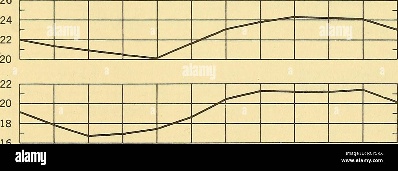 Velocità datazione Richmond Surrey