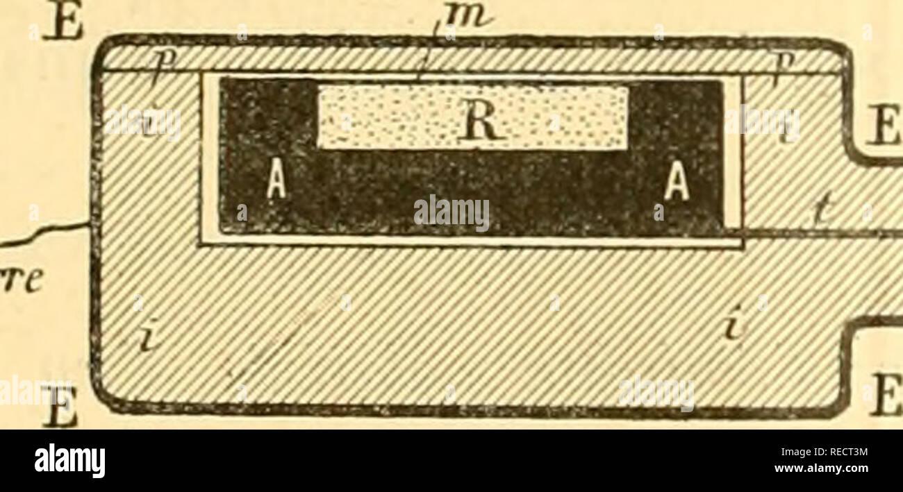 """. Comptesrendusheb1301900Acad. es naturelles. ( 649 ) versent l'busta métallique extérieure et la zoppo isolante pp el sont absorbés par le disque métallique MM. Celui-ci ei>t alors le siège d'onu dégagement continu et costante d'électricité négative que l'su constate à J'électromètre et que l'su mesure à l'Aide du quartz piézoélectrique. FiR. I. Terre Sjr; e ''â ^^""""JÃMréM Â"""" Le courant ainsi créé est trí¨s faible. Avec du chlorure de baryum radifère trí¨s actif formant une couche de 2'i,5 de superficie et de o'^â¢,2 d'épaisseur, sulle nazioni unite obtient courant de l'ordre de gra Foto Stock"""