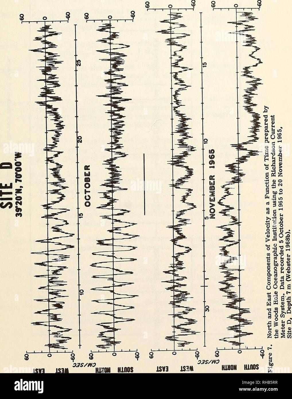 Telford velocità datazione