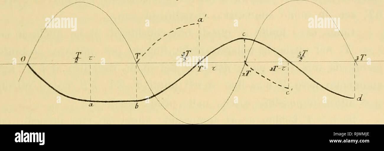. Atti della Accademia gioenia di scienze naturali in Catania. Contributo alla teoria dell'elettrolisi colle correnti alternanti 2 all' istante T si ha anche in questo caso il massimo â una di polarità . Se il voltametro l'Osse depolarizzato, nella seconda fase seguendo la polarizzazione 1' andamento Ta si avrebbe il massimo Fiy. IV. di polarità positivo all'istante t+r ma tenendo conto di Ti si ve- de che la polarità sarà nulla al tempo t +- r. A partire da questo istante solamente il voltametro assumere vere polarità positivo , che T per essere * < -^ non potranno certamente giungere al mass Immagini Stock