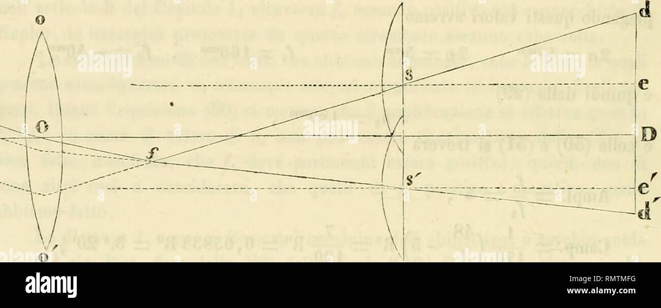 . Annali delle Università Toscane. 126 Nuova teoria chiale di Keplero, in cui il valore λi $ è positivo, si pu ò onu scostare poco l'oc- chio per vedere tutto il campo, che i diafragmi permettono di scoprire, vieni fu notato nellâ articolo teste citato. 8. Formala, che dà la relazione fra la distanza delle dovute setnilenti e la dimensione lineare d^orjijello onu, misurata col dinametro di Dollond. Termineremo queste applicazioni col osare la dimostrazione delia formoia, citata all'articolo 9 del capitolo I, per esprimere la proporzione fra la grandezza del diametro dell'immagine dell'obbiettivo d'onu te Immagini Stock