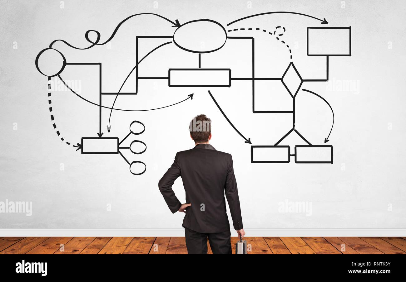Un venditore in dubbio alla ricerca di soluzione su una parete bianca con diagramma organizzativo Immagini Stock