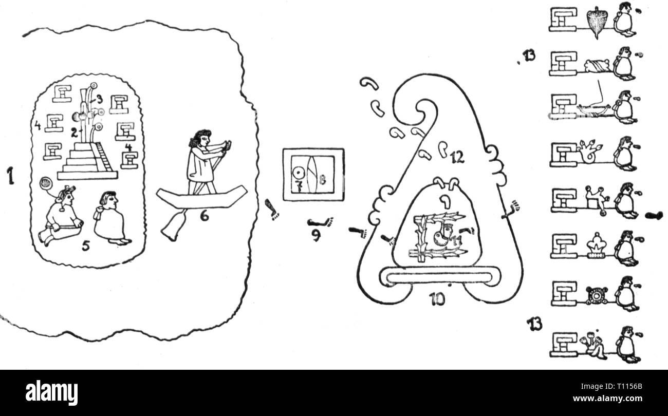 La scrittura, script azteca, leggenda dell'immigrazione verso la valle del Messico, basato sul Codex Mendoza, 1541 - 1542, Additional-Rights-Clearance-Info-Not-Available Immagini Stock