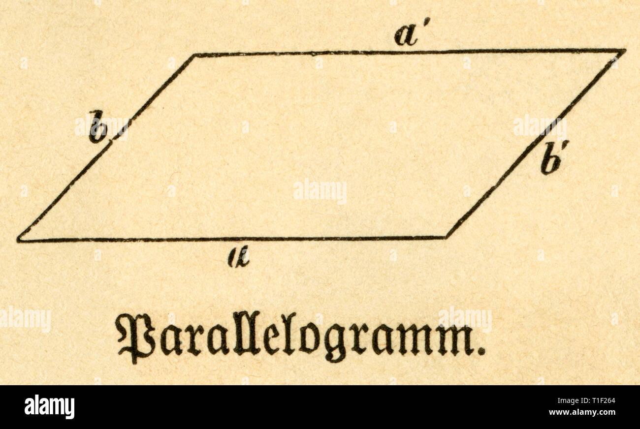 Parallelogramm, illustrazione da: 'Die Welt in Bildern ' (immagini del mondo), pubblicato dal dottor Chr. G. Hottinger, Berlino / Strasburgo, 1881., Additional-Rights-Clearance-Info-Not-Available Immagini Stock
