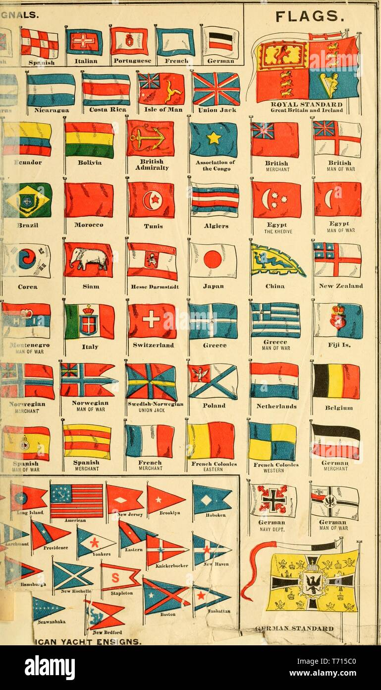 """Incisione di le bandiere nazionali, dal libro """"Una storia popolare degli Stati Uniti d'America, dai tempi degli aborigeni alla presente giorno"""" di John Clark Ridpath, 1893. La cortesia Internet Archive. () Immagini Stock"""