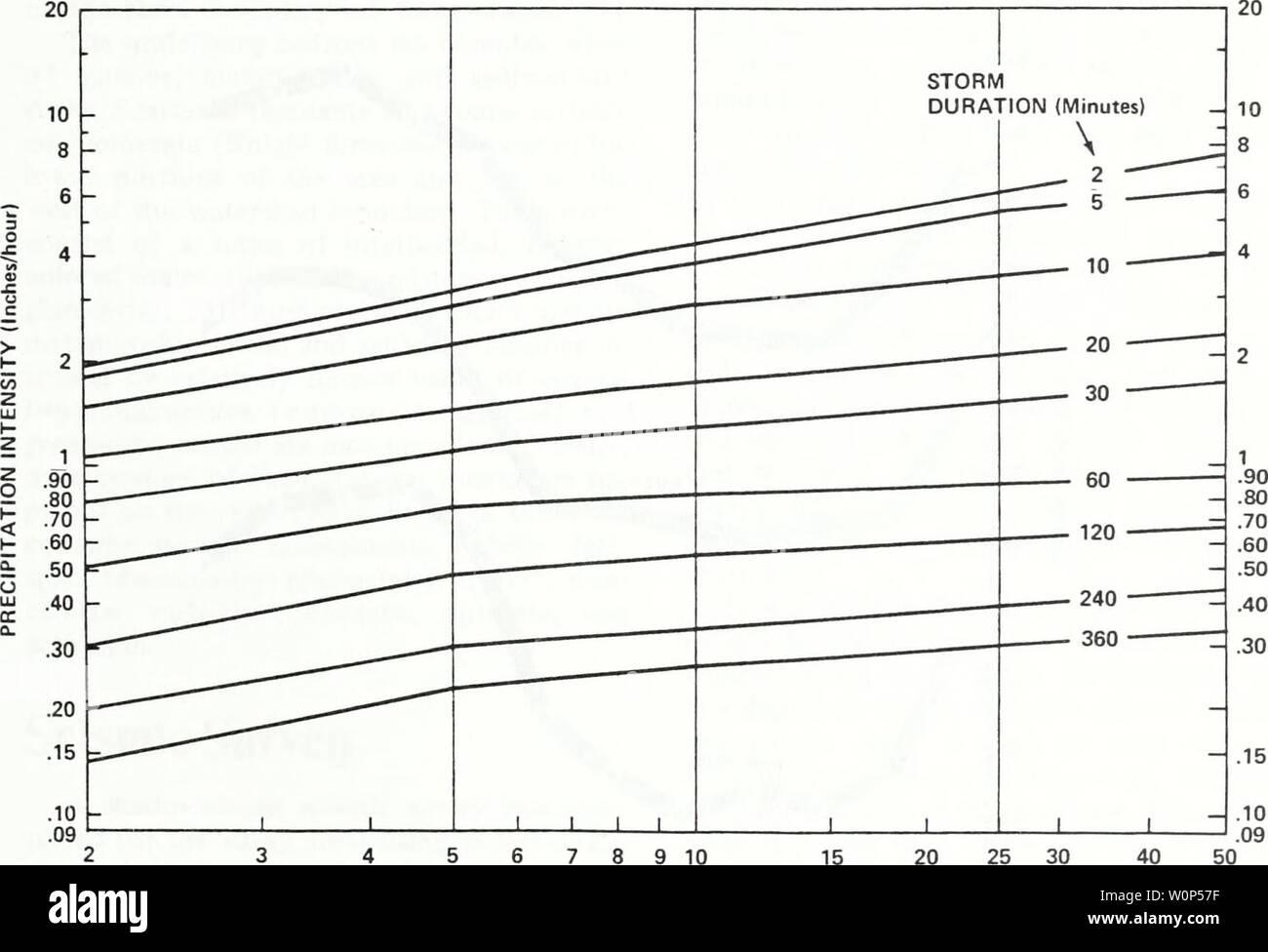 Immagine di archivio da pagina 12 di descrizione e analisi di hydrologic del. Descrizione e analisi di hydrologic di due piccoli bacini idrografici in Utah's Montagne Wasatch descriptionhydro127Giovanni Anno: 1972 ly, precipitazioni invernali è molto uniforme; la precipitazione media varia solo uno-mezzo pollice al mese durante il dicembre-attraverso- Aprile periodo. L'agricoltore e Fletcher (1971) ha completato un'analisi dettagliata di tutte le intensità gage i record ottenuti da DCEW attraverso 1968; in alcune stazioni, questo incluso fino a trenta anni di rec- ords. Questi record ha fornito elementi di prova del fatto che la maggior parte le tempeste estive sono di meno di 6 ore d Immagini Stock