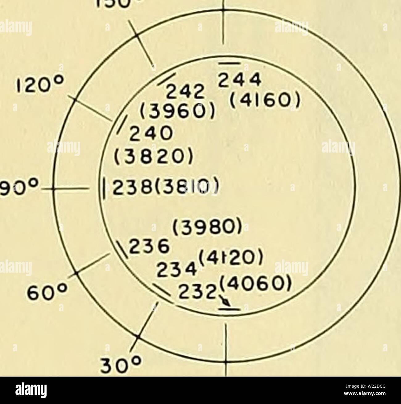 Immagine di archivio da pagina 11 di caricamento ciclico studi di due. Caricamento ciclico studi di composito di due modelli di costruzione cyclicloadingstu00prof Anno: 1964 Figura 3 - Estensimetro posizioni e ceppi a 4450 PSI anche estensimetri numerati sono circonferenziali numerate dispari estensimetri sono longitudinali -±9- + + + + + r/////Kr//y//H:y// SS O o S:II2 o 1 Immagini Stock