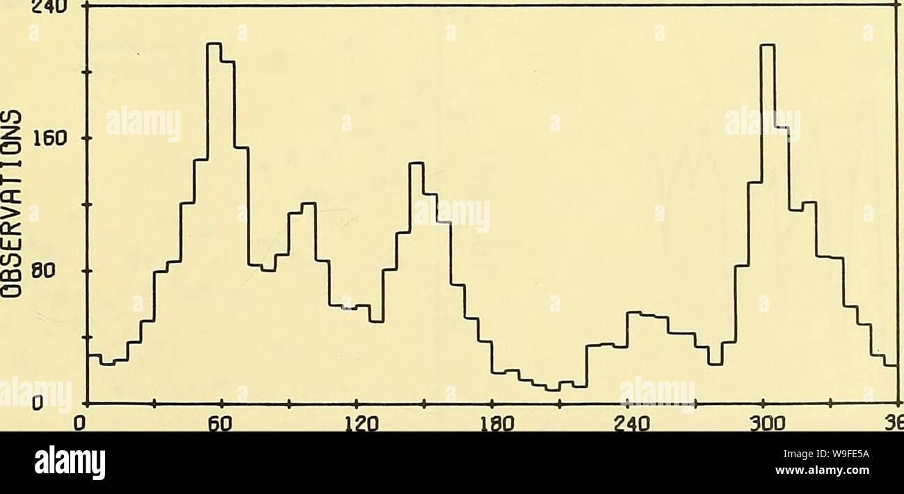 Velocità datazione Pueblo Colorado