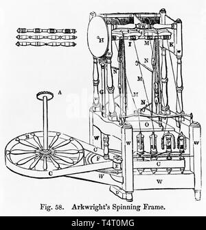 Illustration of Sir Richard Arkwright's Spinning Frame, c. 1909 - Stock Image