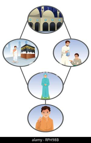 A vector illustration of Muslim People Doing Activities - Stock Image