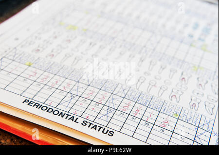Closeup of dental records for a typical patient. - Stock Image