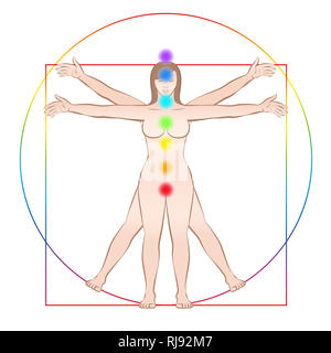 Vitruvian woman. Female body with the seven main chakras - illustration on white background. - Stock Image