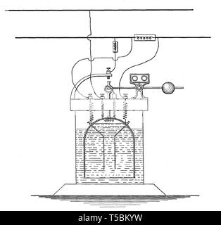 Thomas Edison, Weber meter (electricity meter) invention, illustration, 1881 - Stock Image