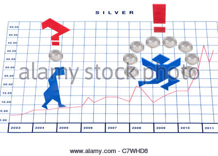 Silver Prices Chart - Stock Image