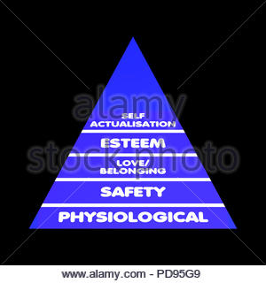 Digital Illustration - Maslow's hierarchy of needs. - Stock Image