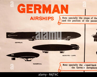Identification poster for German army military airships of the First World War, Radstock museum, Somerset, England, UK - Stock Image