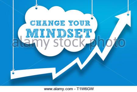 Change your Mindset - Stock Image