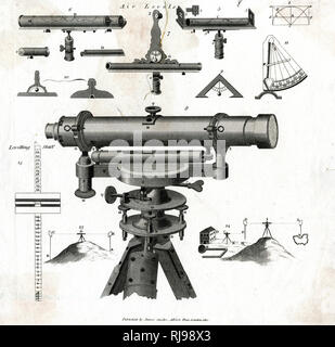 A whole selection of different surveying instruments, and diagrams relating to their specific uses. - Stock Image