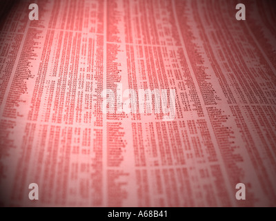Close up of stock prices on the financial pages of the Financial Times - Stock Image