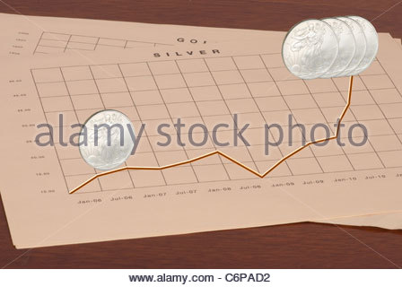 Charting the growth of silver. - Stock Image