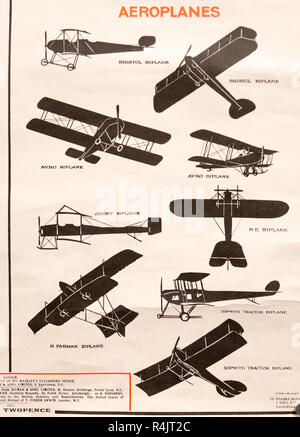 Identification poster for British army military aeroplanes of the First World War, Radstock museum, Somerset, England, UK - Stock Image
