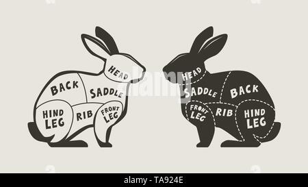 Rabbit meat cutting scheme. Menu for restaurant or butcher shop. Vector illustration - Stock Image