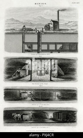 Diagram of the exterior and interior of a Metalliferous mine.     Date: 1859 - Stock Image
