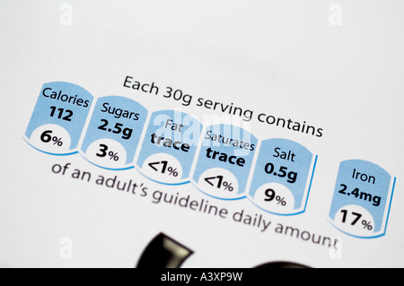 GDA system labelling - Stock Image