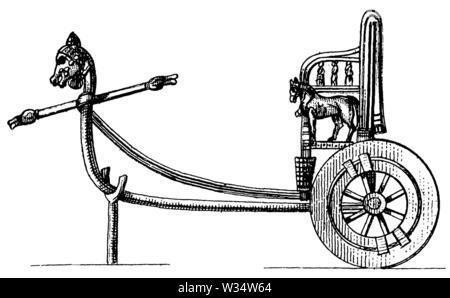 wagon, ,  (cultural history book, 1875) - Stock Image