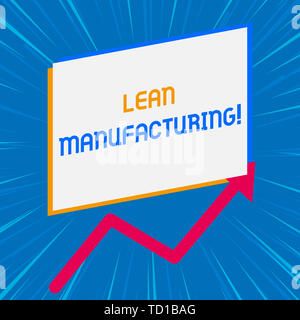 Handwriting text writing Lean Manufacturing. Conceptual photo Waste Minimization without sacrificing productivity One blank rectangle above another ar - Stock Image