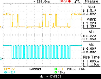 Oscilloscope screen grab showing capture of 4-byte i2c format serial data burst - Stock Image