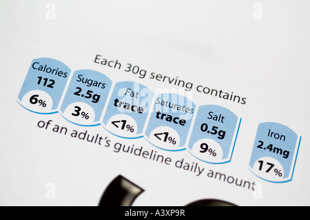GDA system - Stock Image