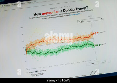 Home page of the How unpopular is Donald Trump? website. - Stock Image