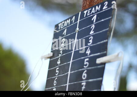 Close-Up Of Scoreboard - Stock Image