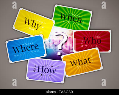 When, where, who, what, how question cards on gray background 3D illustration - Stock Image