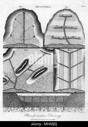 Plans for a modern drainage system.       Date: 1803 - Stock Image