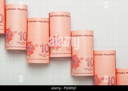 Malaysian Ringgit forming an downtrend graph - Stock Image