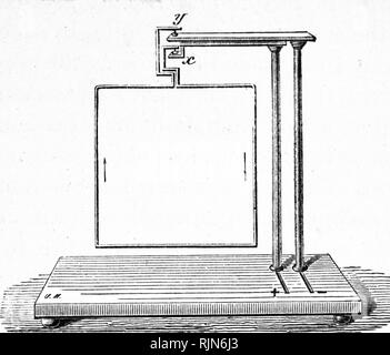Illustration showing Reconstruction of Ampere's investigation of the behaviour of an electric current in a magnetic field: Ampere's stand, an arrangement whereby a loop of wire is suspended in such a way that it can revolve freely while each end maintained constantly in electrical contact with a battery. At x and y are small cups of mercury. - Stock Image