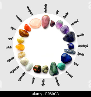 Gems color spectrum with names - Stock Image
