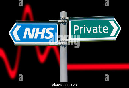 Direction sign pointing to either NHS (National Health Service) or private healthcare, for British health care in England, UK. - Stock Image