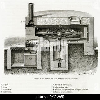 A section view of Rolland's baker's oven.       Date: circa 1874 - Stock Image