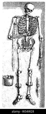 Grave with unburnt corpse, ,  (cultural history book, 1875) - Stock Image