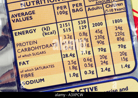 nutritional food label - Stock Image