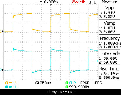 Oscilloscope screen grab showing capture of square waves with uncalibrated probes - Stock Image
