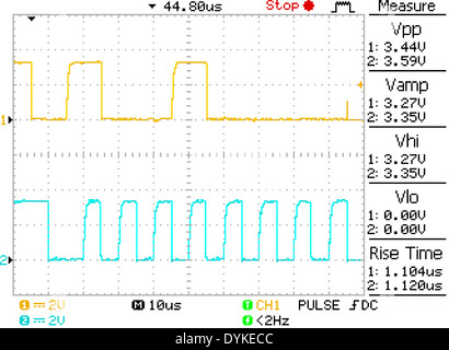 Oscilloscope screen grab showing start of an i2c format serial data packet - Stock Image
