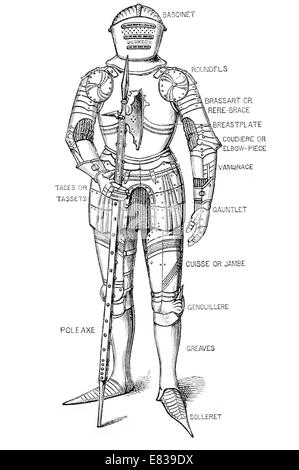 Named parts of Suit of Armour 15th century - Stock Image